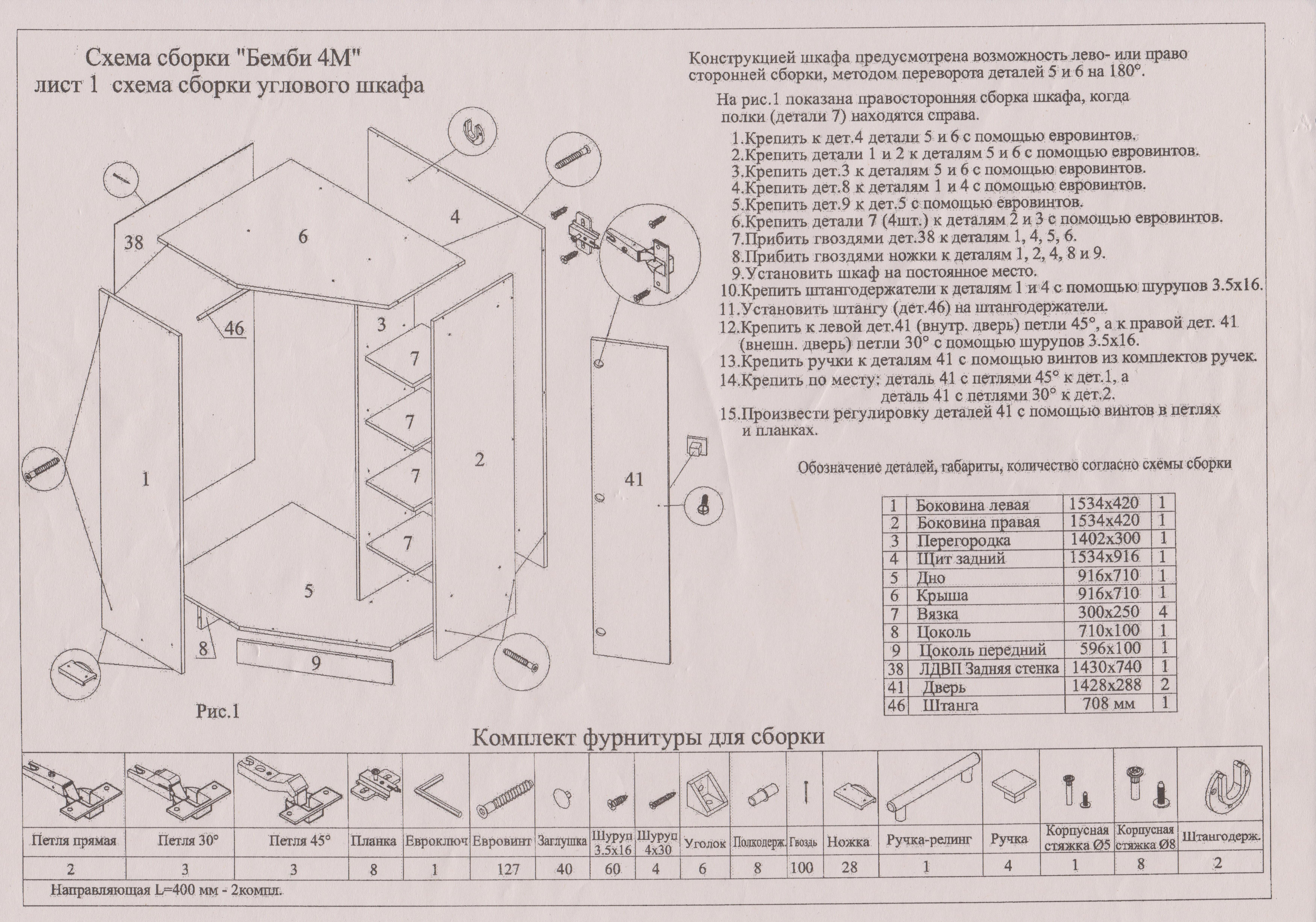 Инструкция и схемы по сборке детской комнаты